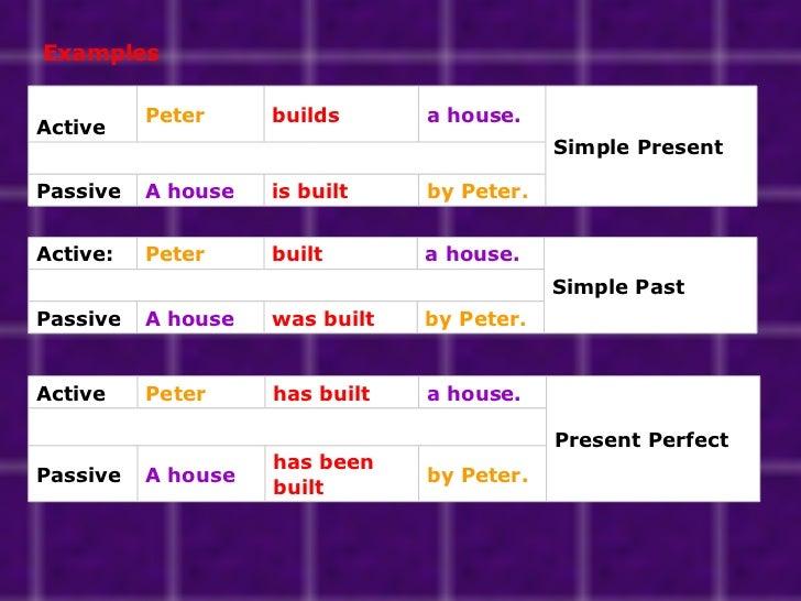 present simple past simple present perfect passive exercises pdf