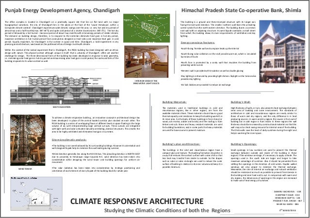 Write my dissertation topics for landscape architecture