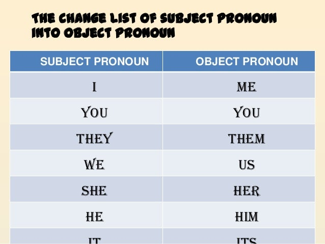 how to explain object pronoun