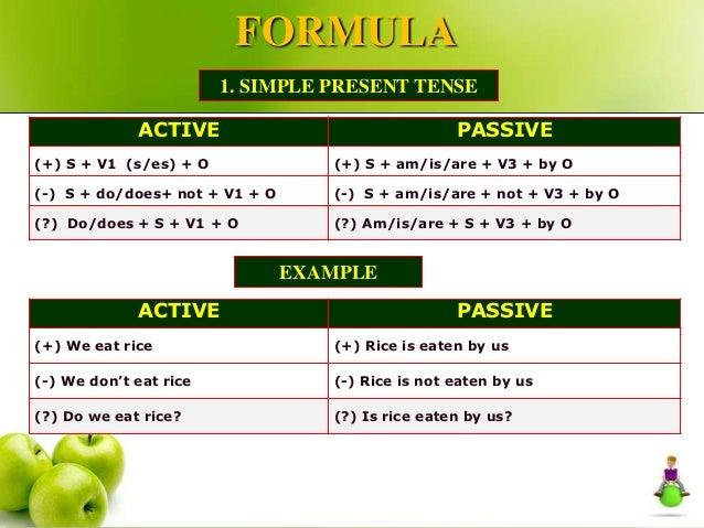 Simple Present Tense Formula Simple Present Tense Active