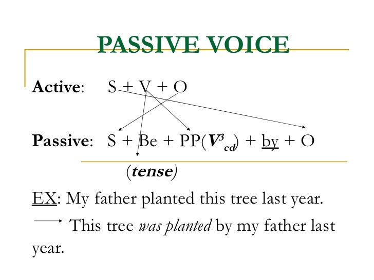 check my paper for passive voice Such as active and passive voice section of the purdue owl for answers to your of reading text on your computer check out the writing center.