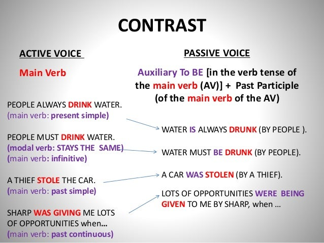 active vs passive voice thesis I am starting to write my thesis and was told not to use passive voice but the active voice pronouns i and we do not  mix active and passive voice in the thesis.