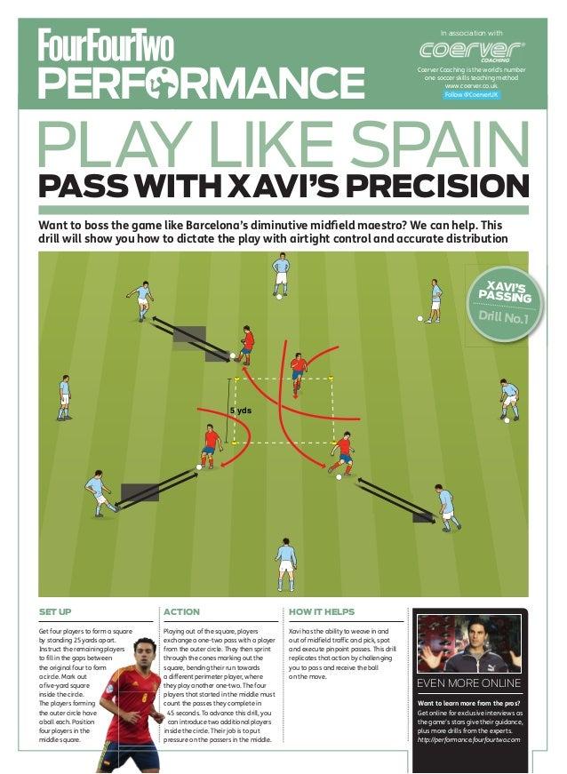 Pass with xavi's precision (1)