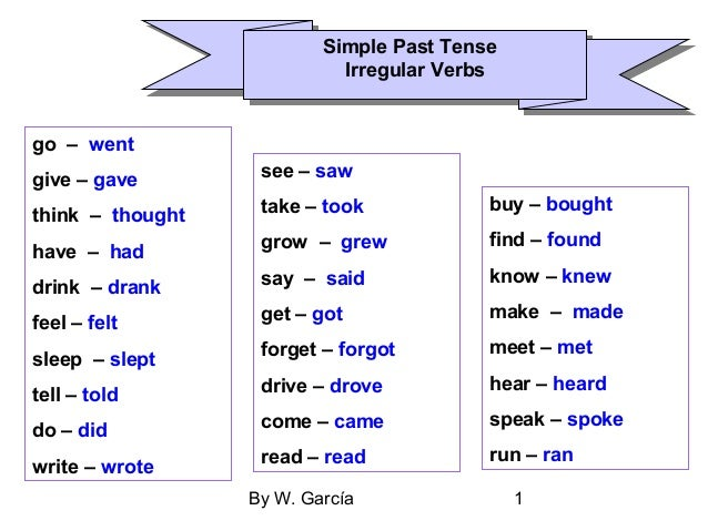 Perfect Verb Tense Present Worksheet Free Together With Question Tags ...
