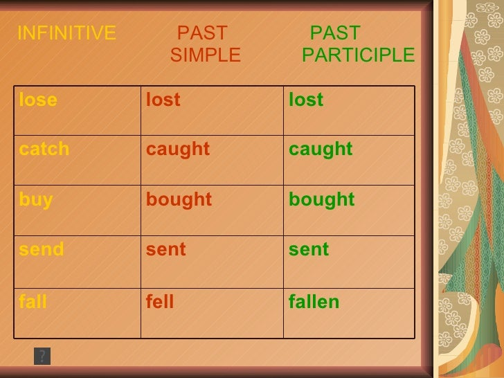 lose - Simple English Wiktionary