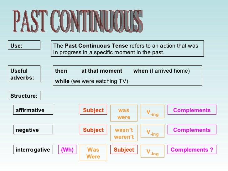 How to Write a Sentence How to Write a Sentence new foto