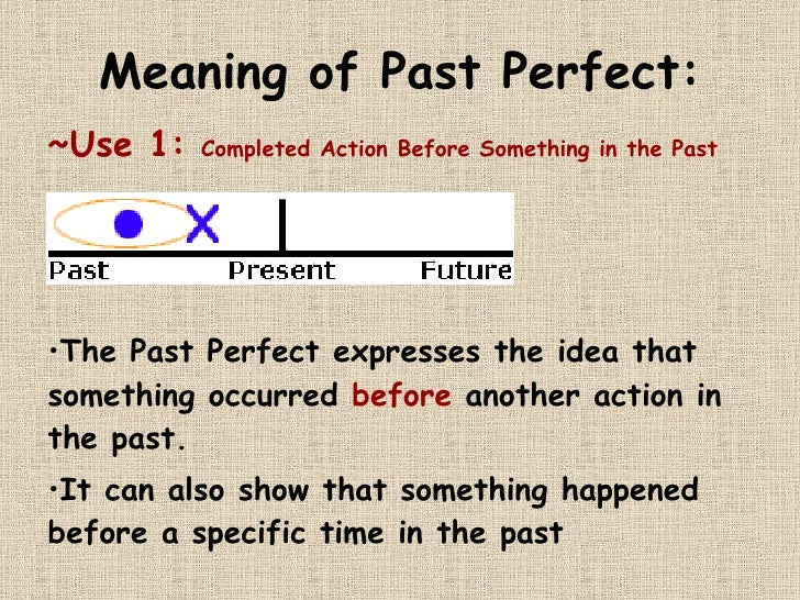 Meaning of Past Perfect: <ul><li>~Use 1:  Completed Action Before Something in the Past </li></ul><ul><li>The Past Perfect...