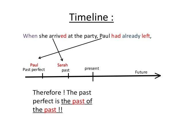 Present Perfect Simple – Present Perfect Progressive