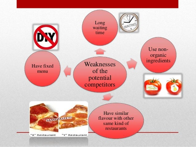 pizz marketing These 17 pizza marketing campaigns boosted sales and set happy mouths  talking find inspiration for your next big promotion here.