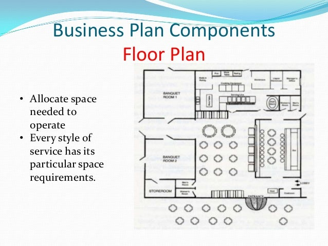 Business plan for pastry shop