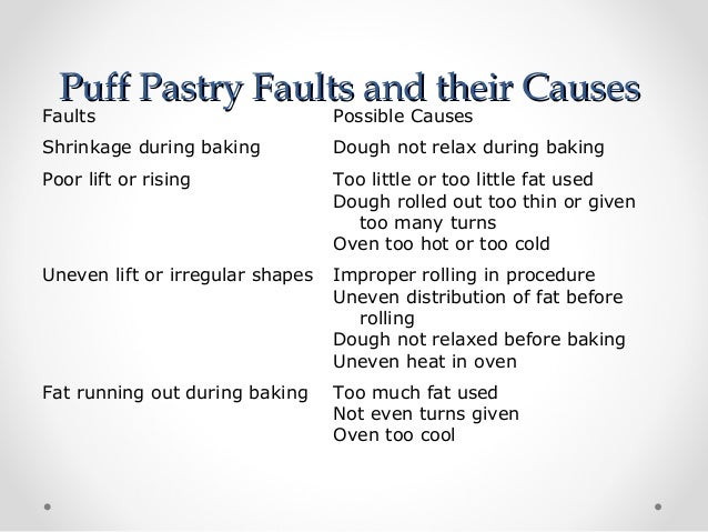 Pastry In Catering 2012
