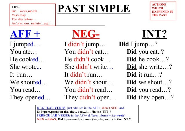 simple past tense examples pdf