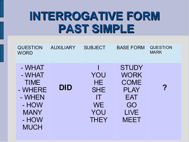 present continuous negative form exercises pdf