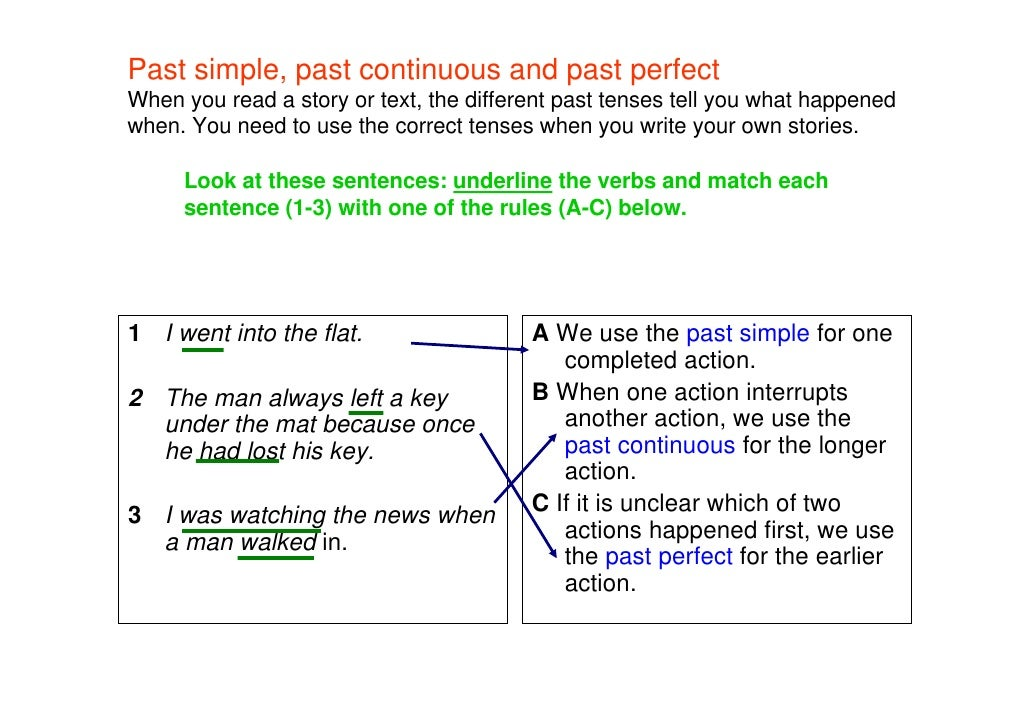 Past simple, past continuous and past perfect When you read a story or text, the different past tenses tell you what happe...