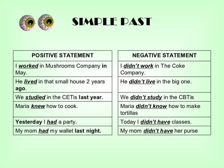 What is the present perfect tense of write?