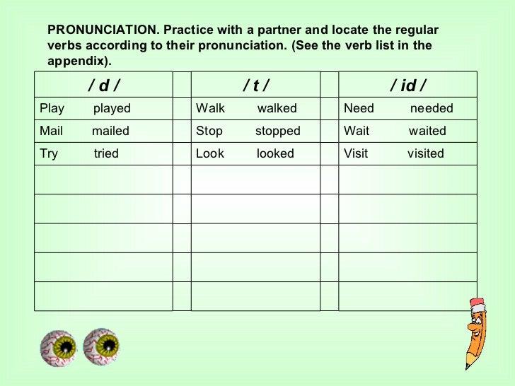 teaching american english pronunciation pdf download