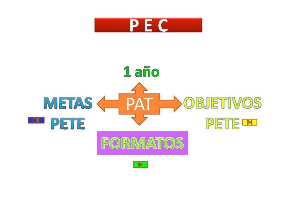 PEC    PAT