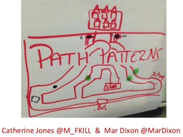 Catherine  Jones  @M_FKILL    &    Mar  Dixon  @MarDixon