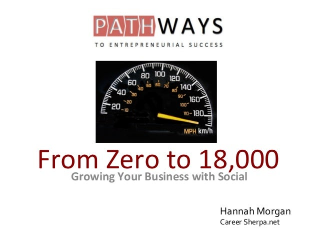 From Zero to 18,000Growing Your Business with Social Hannah Morgan Career Sherpa.net