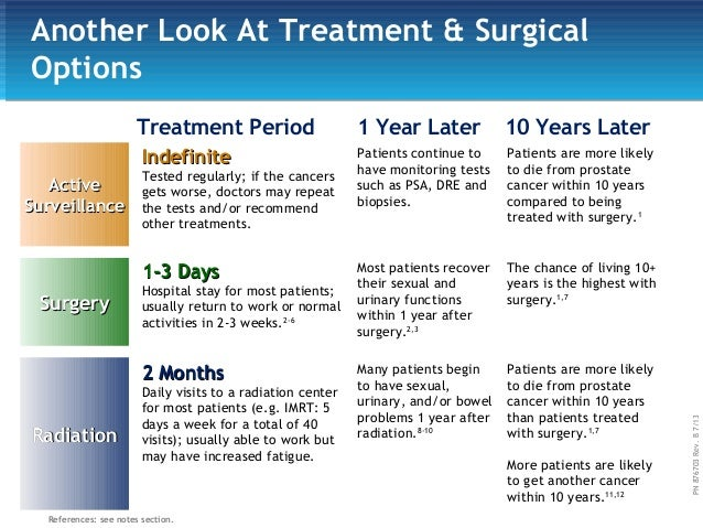 the stages of prostate cancer and its treatment options Where an 'x' is shown, it indicates that either lymph nodes or metastases cannot be evaluated your doctor can tell you more about staging and its importance to the treatment options the doctor will estimate how much cancer is in the prostate and may be able to estimate how fast the cancer is growing this information will.