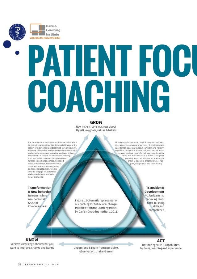 Dansk Coaching Institut - Patient focused Health Coaching - English