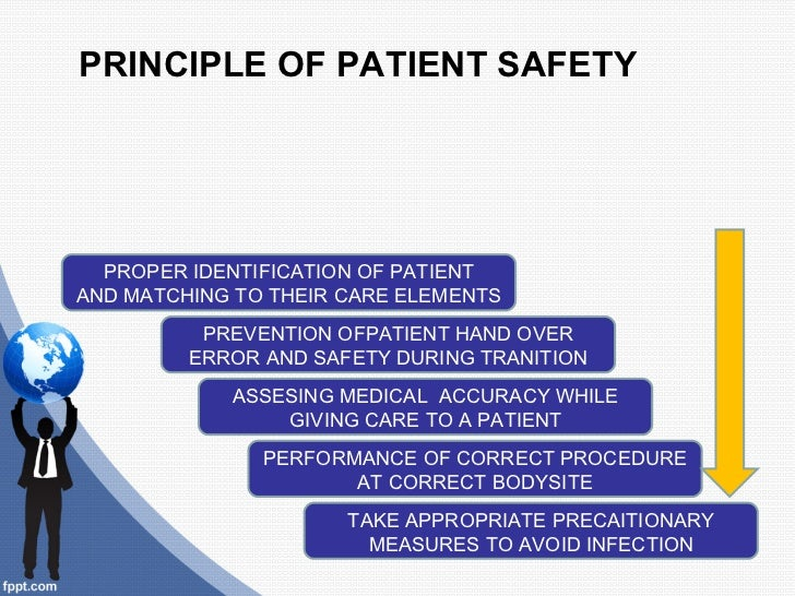 identifying risks and errors to ensure patient safety The wa high risk medication policy the purpose of this policy is to improve patient safety by reducing or eliminating the risk of error: • ensure.