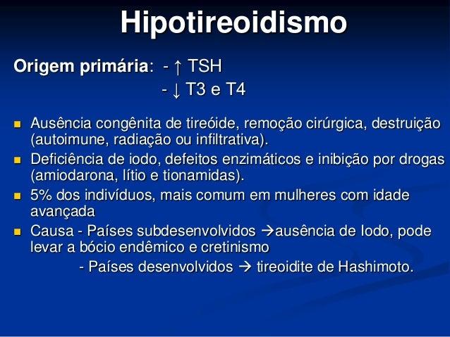 Exames tsh