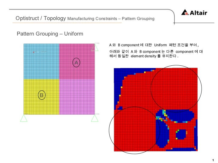 Optistruct / Topology  Manufacturing Constraints – Pattern Grouping  Pattern Grouping – Uniform  A B A 와   B component 에 대...