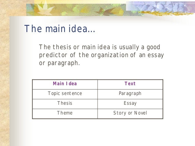 essay paragraph order of importance