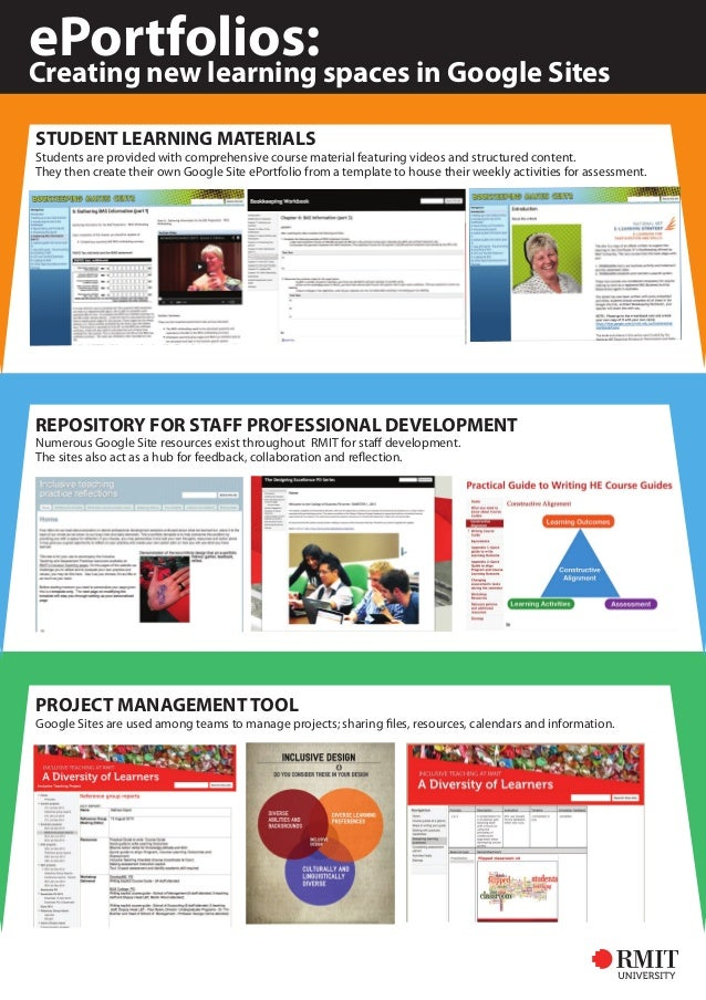 ePortfolios: spaces in Google Sites Creating new learning STUDENT LEARNING MATERIALS  Students are provided with comprehen...