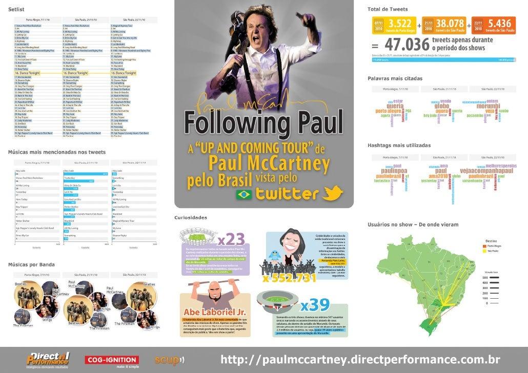 O show de Paul McCartney no Brasil nas redes sociais