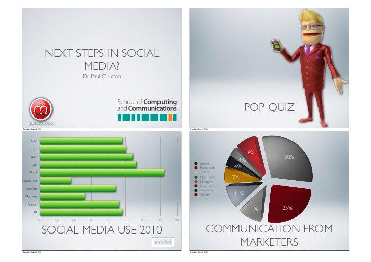 Brunch Bytes-Next Steps in Social Media