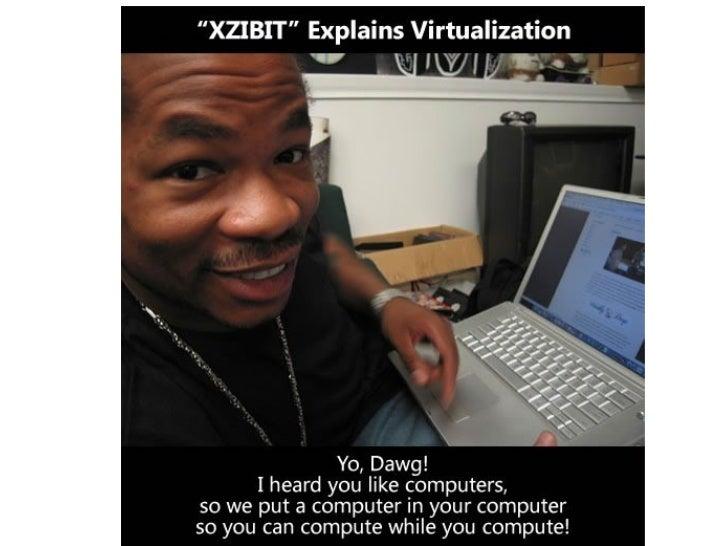 Виртуализация: история развития и технологии аппаратной поддержки