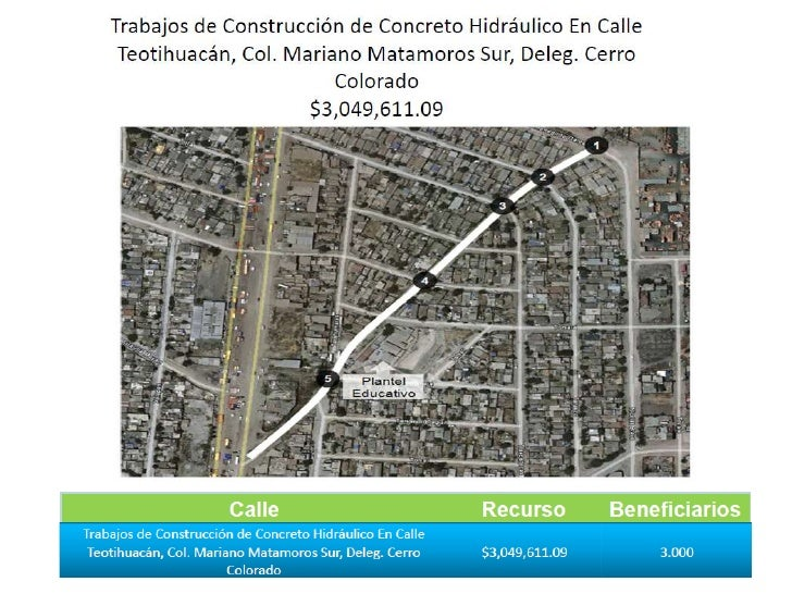 Pavimentacion Calle Teotihuacan