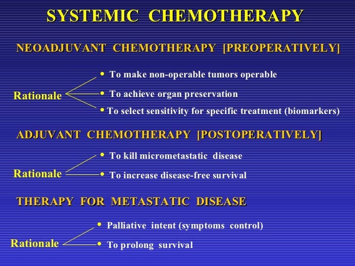 an introduction to the effects of chemotherapy Introduction to chemotherapy  staff or doctor if you have any questions or concerns about your treatment, or you are having problems coping with side effects.
