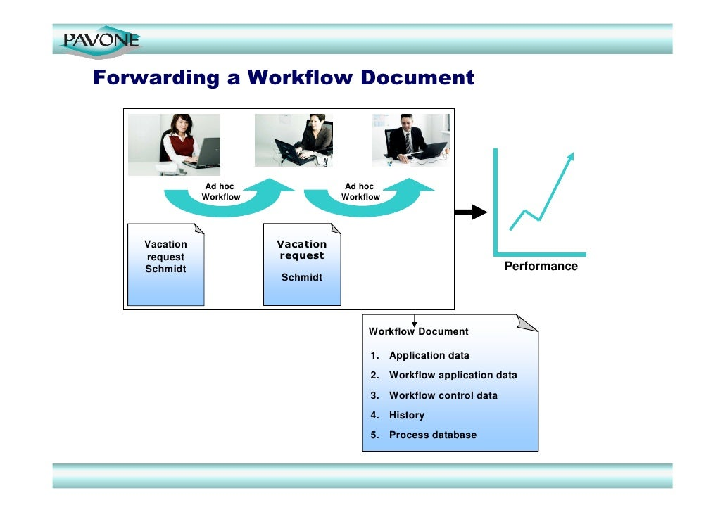 Workflow Management Software With Ibm Lotus Notes