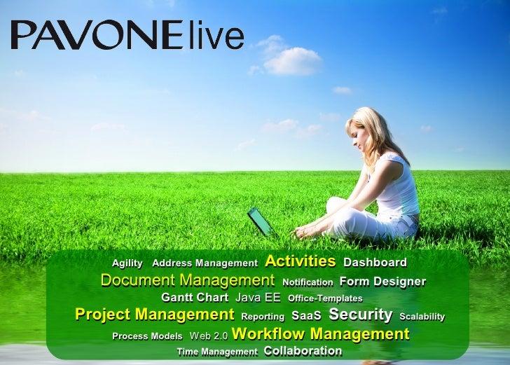 Document Management, SaaS, Cloud Computing