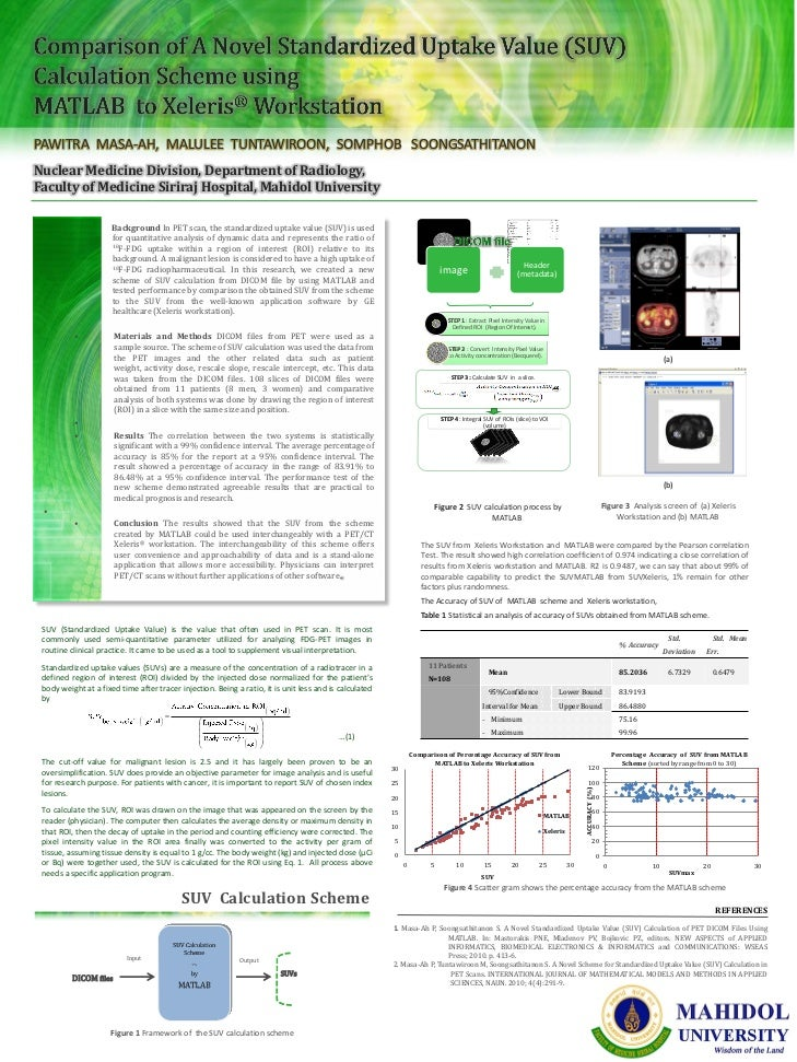 my poster presentation in the jcms2011 conference