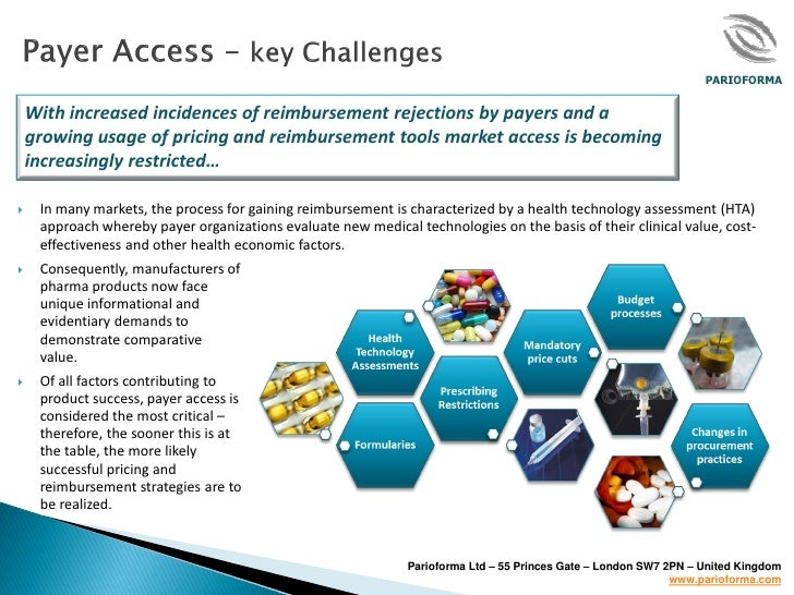 Payer access   the challenges