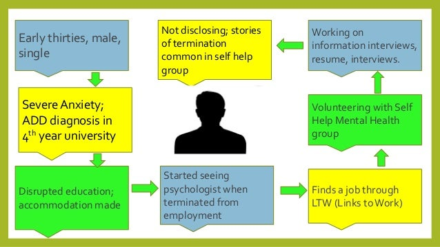 mental health and employment