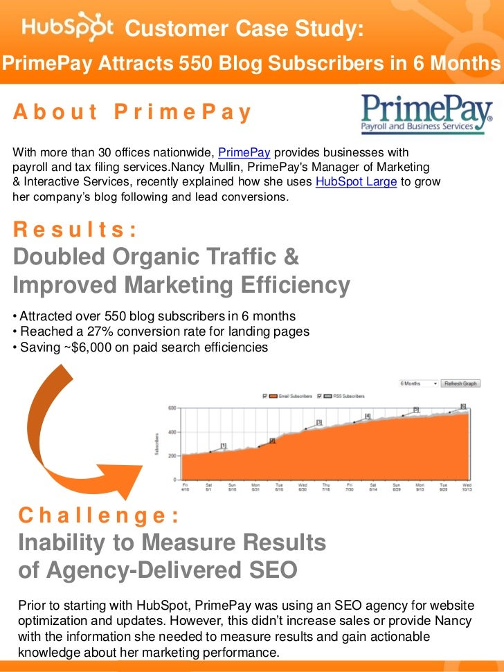 Customer Case Study: PrimePay Attracts 550 Blog Subscribers in 6 Months   About PrimePay  With more than 30 offices nation...