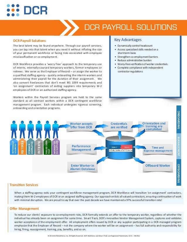 Payroll Solutions - Fact Sheet