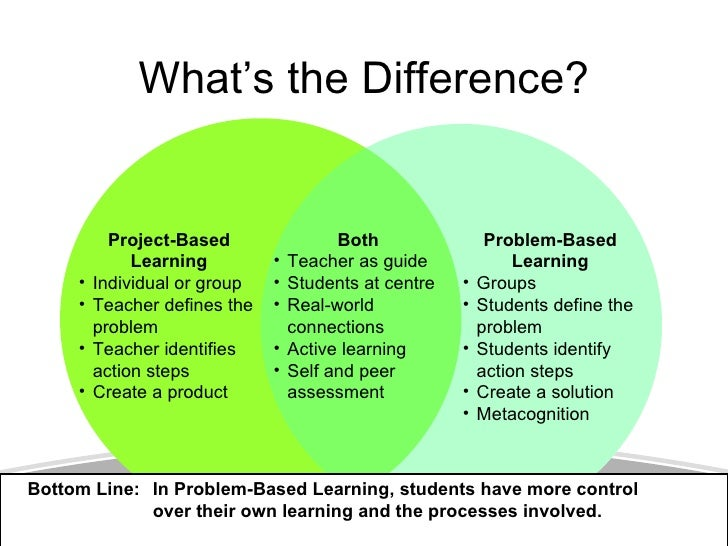 the purpose of education the role of the teachers and the student learning styles The questions of what the purpose of education is, and what additional learning goals are desirable and appropriate for different students, require value judgments to be made in consideration of students, individually and collectively, and their learning environments.