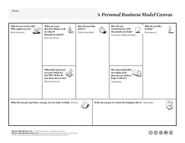 Personal Business Model Canvas Student_v1.0.4