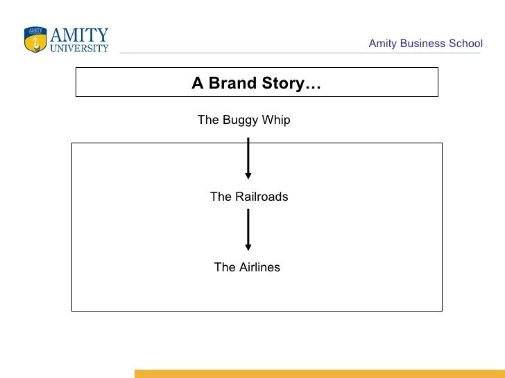 A Brand Story… The Railroads The Airlines The Buggy Whip