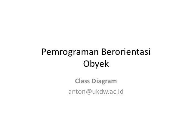 Pemrograman Berorientasi        Obyek       Class Diagram     anton@ukdw.ac.id