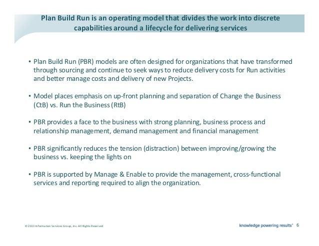 Plan Build Run Operating Model Reserved 6 Plan Build Run