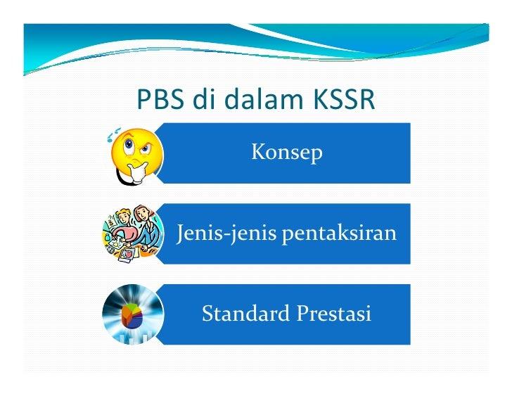 PBS di dalam KSSR         Konsep  Jenis-jenis pentaksiran    Standard Prestasi