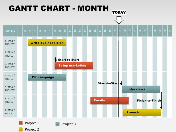 how to show a gantt chart in powerpoint