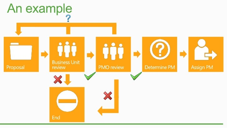 Building advanced project server workflows with nintex workflow for p